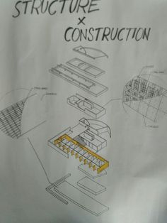 Dhanendra Prathama   Koshino House   Kelompok 2A   structure and construction   workpart Koshino House, Water Temple, Tadao Ando, Cute Pictures, Architecture Design, Concrete, Construction, Map, Personalized Items