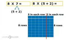 """In """"Write Equivalent Expressions"""" students learn how evaluate algebraic expressions to use exponents. #ccss 6.EE.A.3"""