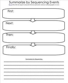 This graphic organizer can be used with nonfiction and fictional texts and connects sequencing events to writing.Smart Notebook format enables repetitive use, incorporates technology, encourages student involvement and increases student interest. Skills: Analyze text for signal words; Sequence events using signal words; Write a summary paragraph using sequenced details Can be used with main idea and detail lessons.Teaching Point: Good readers connect events as they read.