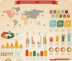 inphographics - Google zoeken