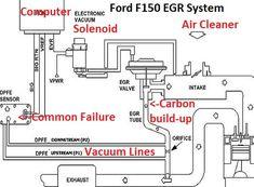 Chevrolet Throttle Position Sensor Diagnosis and Repair Help