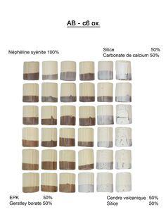 Cône 9 Cuisson gaz en oxydation Tessons porcelaine HHP de (Tucker\'s ...