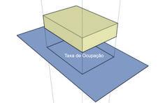 Taxa de ocupação é o percentual utilizado pela edificação em relação a área total do lote, considerando apenas sua projeção horizontal. Desconsiderando assim, a altura da edificação e o número de pavimentos.