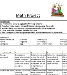 This is a cumulative project that is differentiated by product. The students will show their knowledge of translating verbal phrases into algebraic expressions using clue words. (See my free clue words document.) They also will show their knowledge of commutative and distributive properties using combining like terms, steps for solving equations, and strategies for translating word problems into algebraic equations.
