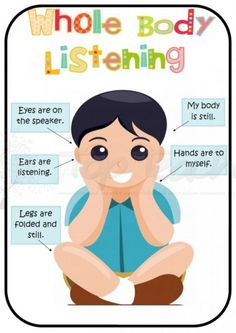 Whole body listening poster. This poster identifies the key behaviours required for good listening during mat time. Classroom Behavior, Classroom Posters, Music Classroom, Future Classroom, School Classroom, Eyfs Classroom, Classroom Decor, Classroom Rules, Classroom Displays