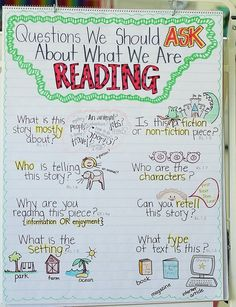 Great visual for reading comprehension.  I would use it to help my students recognize what is important while reading.