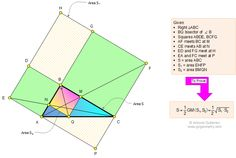 Geometry Problem 1111 Right Triangle, External Squares, Cathetus, Angle Bisector, Area, Geometric Mean