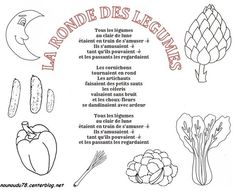 Album Jeunesse, French Resources, Chant, Word Search, Cycle 1, Words, Blog, Points, Image