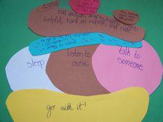 Sassy School Counselor: Banana Splits (divorce group activity)