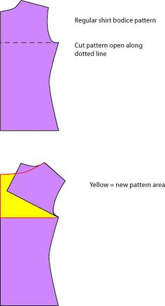 Drafting a pattern for a cowl neck shirt