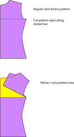 La redacción de un patrón para una camisa de cuello vuelto - ROPA
