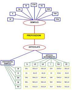 mappa prep.JPG