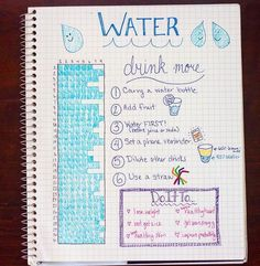 A bullet journal is great for organizing your life and now it can help you on your weight loss journey, as well with nutrition, fitness, and habit trackers! # Fitness journal Bullet Journal Ideas: The Ultimate Guide to Bullet Journaling for Weight Loss