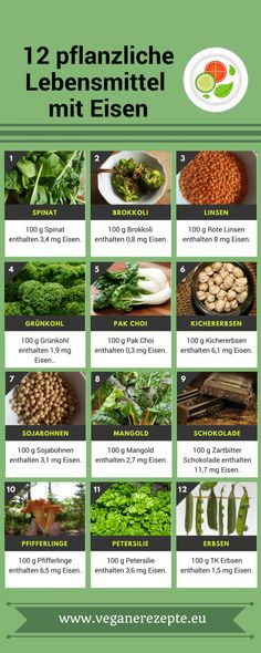 Which plant foods contain iron? And in what quantities? How can you possibly increase the intake of iron? And which foods inhibit iron absorption in the body? Here you will find everything you need to know about a vegan iron diet. Vegetable foods w Diet And Nutrition, Nutrition Guide, Subway Nutrition, Smart Nutrition, Cheese Nutrition, Complete Nutrition, Proper Nutrition, Nutrition Education, Iron Diet