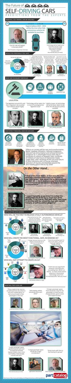 The Future of Self-Driving Cars: Expert Predictions.  Infographic summarizing the autonomous vehicle expert Q&A found here: http://www.partcatalog.com/blog/autonomous-vehicle-predictions/  #cars #autonomous #selfdriving