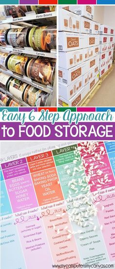 An EASY 6 Step Approach to organizing and understanding your Food Storage, free printable chart! #mycomputerismycanvas #foodstorage