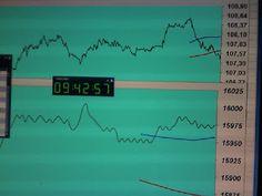 Tradingpuramentegrafico: FIB risultato +100-20 -400+100+200=-20 BTP posiz...