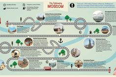 There are 2,700 miles of streets in Moscow. Walking non-stop, at an average of three miles an hour, it would take you 36 days to see it all. Here is a list of must-see city landmarks. Here are some places that you can visit in center just walking or taking the red double decker.