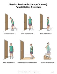 Jumpers knee rehabilitation Exercises
