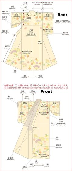 Dimensions of Kimono and Method of Indexing Kimono Sewing Pattern, Dress Sewing Patterns, Clothing Patterns, Japanese Costume, Japanese Kimono, Japanese Outfits, Japanese Fashion, How To Make Kimono, Costume Ethnique