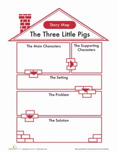 First Grade Comprehension Worksheets: Three Little Pigs Story Map