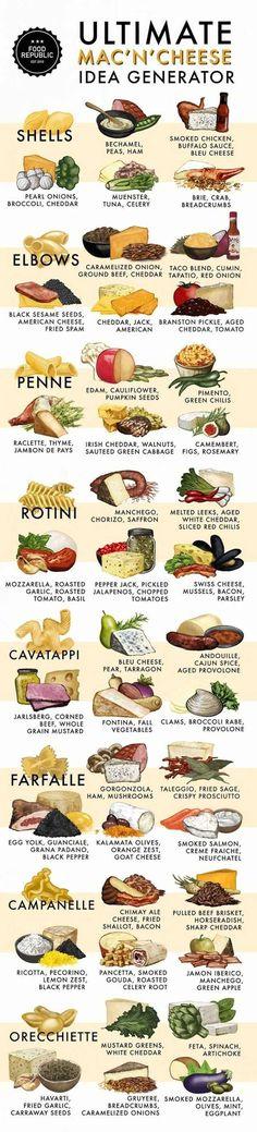 13 diagramas con TODO sobre los quesos