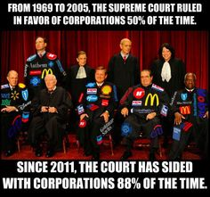 Our Supreme Court is siding with corporations 88% of the time. Thought were supposed to be there for the people.