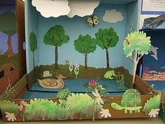 The Inspired Classroom - Diorama (Don't forget the outside of the box. 4th Grade Science, Elementary Science, Science Classroom, Science Fair, Science Lessons, Science Education, Teaching Science, Science Activities, Science Projects