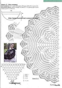 Resultado de imagen para chales redondos