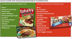 Vegan Meat Brands that are Ok (Green) and Vegan Means to Avoid (Red) - Avoiding hexane extracted soy in meat alternatives - Vegan recipes