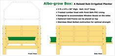 Albo-grow-Box Diagram 1
