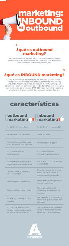 #Infografía: Inbound Marketing VS Outbound Marketing