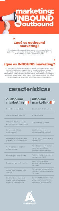 #Infografía: Inbound Marketing VS Outbound Marketing