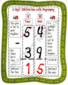 2-Digit Subtraction With Regrouping Anchor Chart $1.25