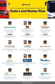 Commercial-EV-Companies (1)