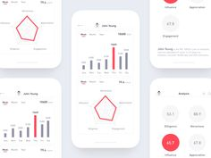 Analysis APP designed by wenjun. Connect with them on Dribbble; Web Design, App Ui Design, Interface Design, Graphic Design, Mobile Application Design, Mobile Ui Design, Dashboard Ui, Dashboard Design, Radar Chart