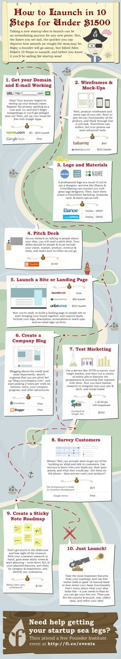 Your Playbook to Starting Up On the Cheap: 10 Steps to Launch for Under $1500 (Infographic)