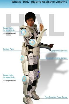 Robot Power Suit Helps Patients Walk - A robot suit that can help the elderly or disabled get around was given its global safety certificate in Japan on Wednesday, paving the way for its worldwide roll-out