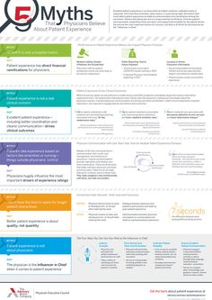 Sph Analytics Sphanalytics Profile Pinterest