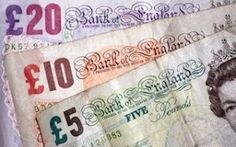 GBP/USD unmoved at 1.2750 after US data