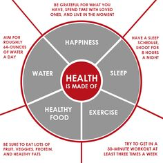 Health is more than just diet and exercise! Pay attention to all aspects of your health to be sure that you're feeling your best!