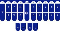 The steno keyboard. That thing I love to hate and hate to love :)