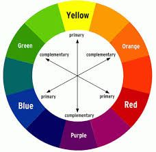 > What are complementary colors? Complementary are colors which appear directly opposite each other in the color wheel, such as red and green or blue and orange. When combined in the right proportions, complementary colors. Makeup Color Wheel, Colour Wheel, Hair Color Wheel, Green And Orange, Red And Blue, Navy Blue, Blue Yellow, Bright Green, Red Purple