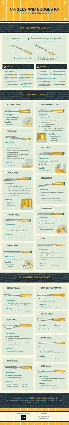Gouge: Which Does What in the World of Woodworking? Chisels And Gouges An Introduction to Basic Woodworking Tools The post Chisel vs. Gouge: Which Does What in the World of Woodworking? appeared first on Woodworking ideas. Essential Woodworking Tools, Best Woodworking Tools, Woodworking Chisels, Woodworking Workshop, Woodworking Techniques, Woodworking Projects, Wood Projects, Woodworking Furniture, Custom Woodworking