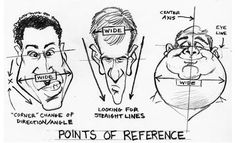 How to Draw Caricatures: Head Shapes tutorial Cartoon Drawings, Digital Drawing, Cartoon Drawings Of Animals, Cartoon Drawings Disney, Caricature, Drawing Tutorial, Caricature Drawing, Easy Cartoon Drawings, Face Drawing