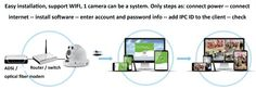 Home security camera factory low bit rate for Security camera placement software