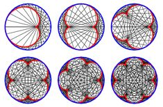 EpicycloidConstruction