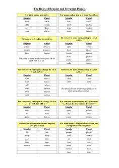 The rules of Regular and Irregular Plurals