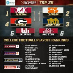 Twitter College Football Playoff, Football Tops, Thing 1, Mississippi State, Clemson, West Virginia, Ohio, Michigan, Twitter