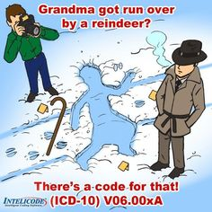 Get the best #ICD 10 training from the best certified #medical coding trainer online.